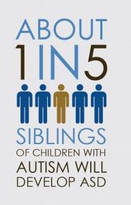 Autism risk siblings