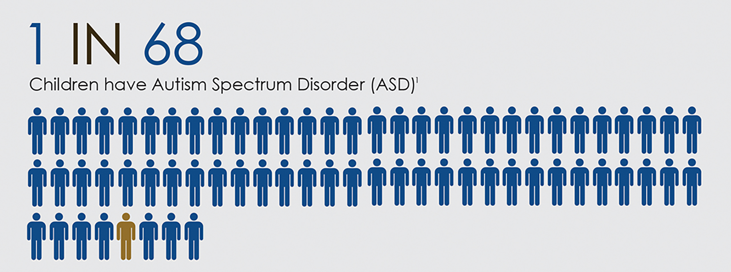 What is Autism Spectrum Disorder Integragen